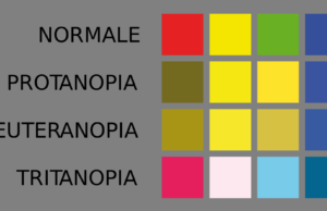 daltonismo