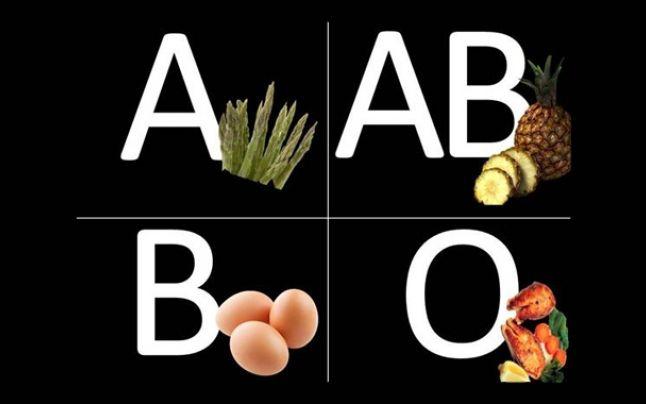 dieta del gruppo sanguigno