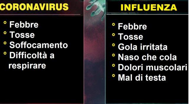 coronavirus e influenza